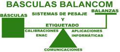 BALANZAS COMERCIALES